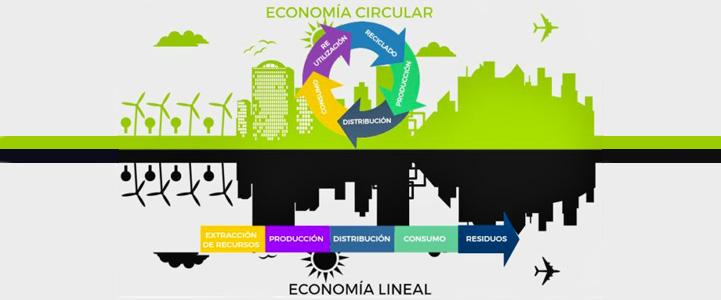 La economía circular permite abrir nuevas oportunidades
