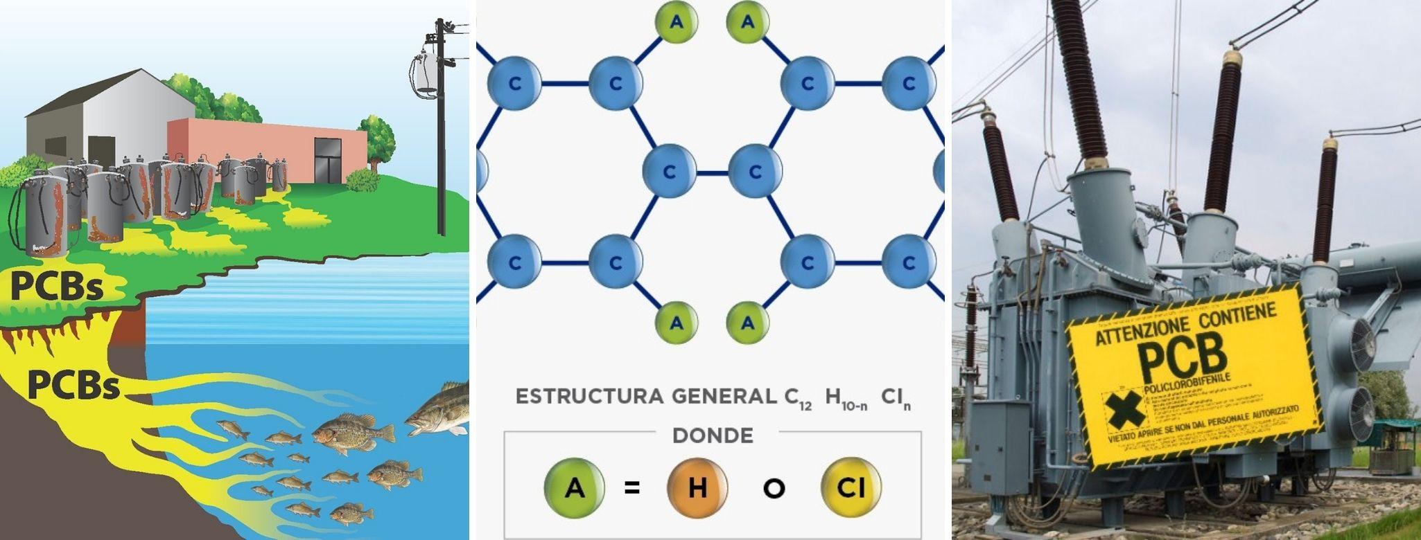 Hidronor se posiciona como empresa pionera en gestión de eliminación de Compuestos Orgánicos Persistentes en Chile